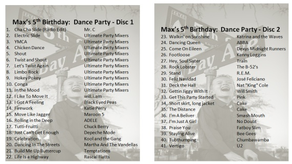 Max's 5th Birthday Dance Party.docx - Microsoft Word non-commercial use 12302012 105145 PM.bmp