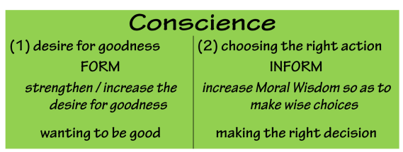 Conscience Definition Form and Inform 2